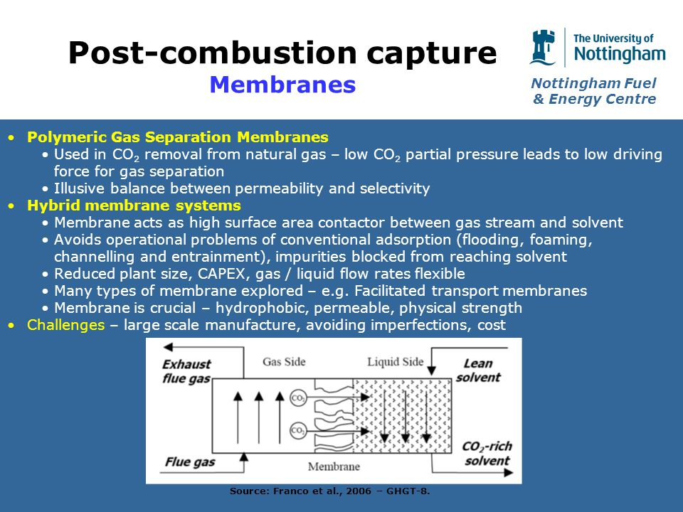 Nottingham Fuel & Energy Centre Post-combustion capture Membranes Polymeric Gas Separation Membranes Used in CO 2 removal from natural gas – low CO 2 partial pressure leads to low driving force for gas separation Illusive balance between permeability and selectivity Hybrid membrane systems Membrane acts as high surface area contactor between gas stream and solvent Avoids operational problems of conventional adsorption (flooding, foaming, channelling and entrainment), impurities blocked from reaching solvent Reduced plant size, CAPEX, gas / liquid flow rates flexible Many types of membrane explored – e.g.