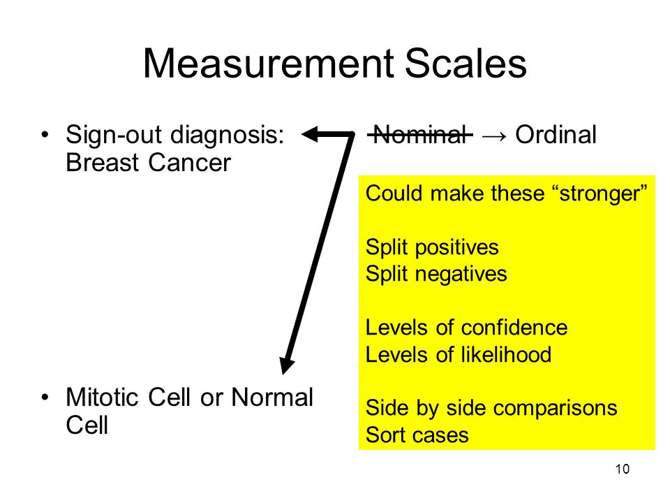 10 Measurement Scales Sign-out diagnosis: Breast Cancer Tumor Grade: Nottingham Score Mitotic Count Mitotic Cell or Normal Cell Nominal→ Ordinal Ordinal Quantitative Could make these stronger Split positives Split negatives Levels of confidence Levels of likelihood Side by side comparisons Sort cases