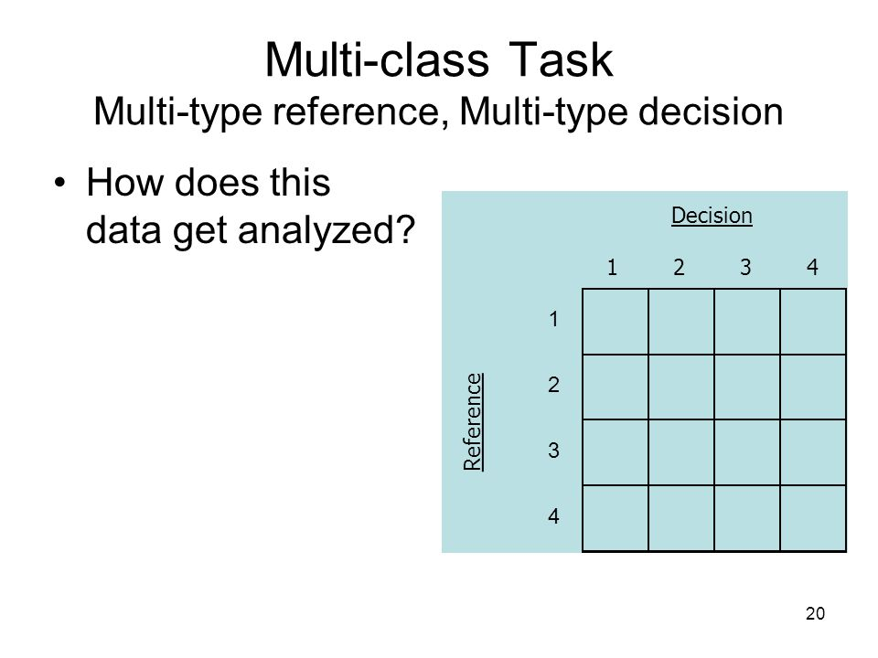 20 Multi-class Task Multi-type reference, Multi-type decision How does this data get analyzed.