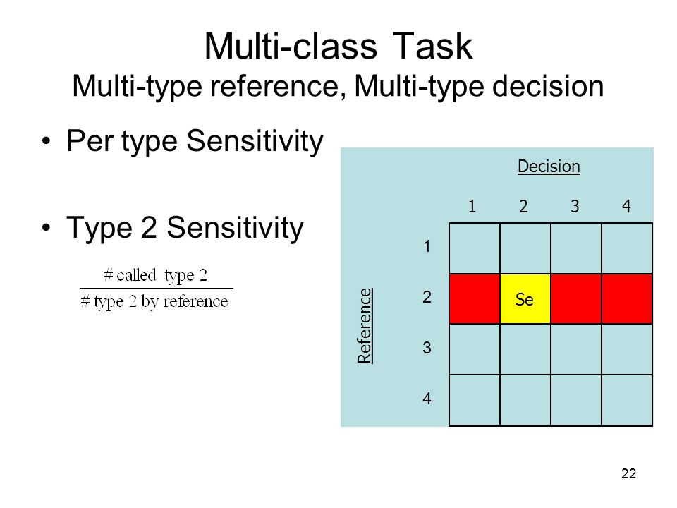 22 Multi-class Task Multi-type reference, Multi-type decision Decision 1 2 3 4 12341234 Se Per type Sensitivity Type 2 Sensitivity Reference