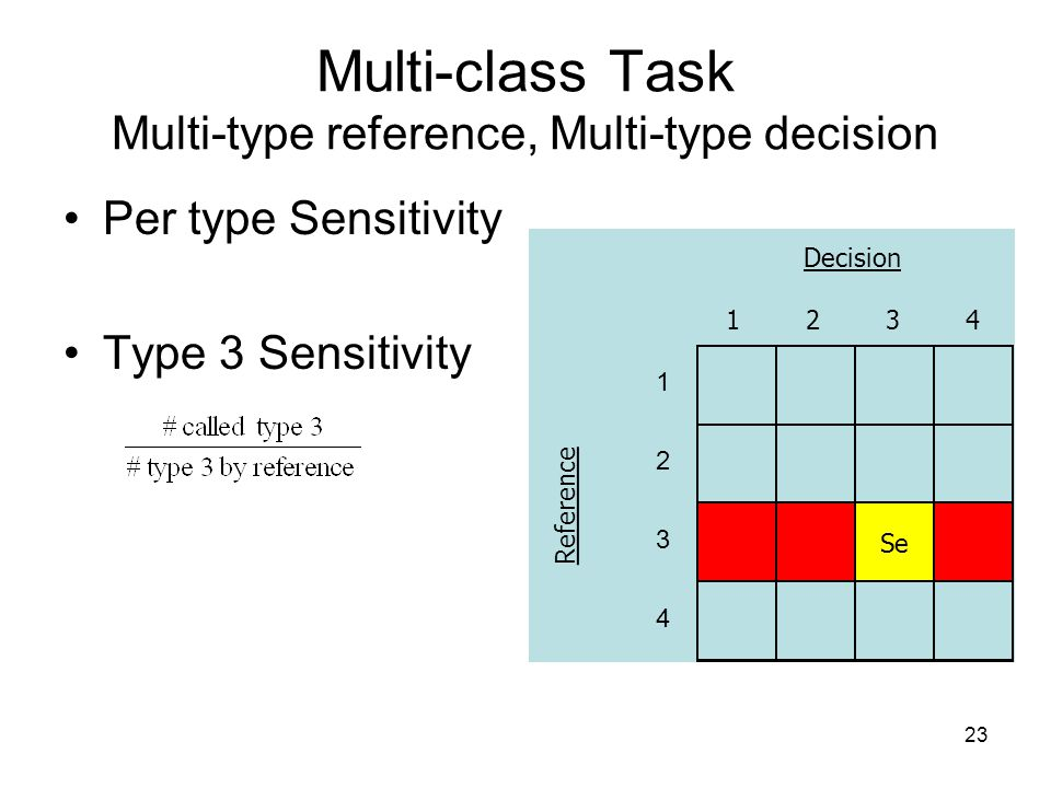 23 Multi-class Task Multi-type reference, Multi-type decision Decision 1 2 3 4 12341234 Se Per type Sensitivity Type 3 Sensitivity Reference