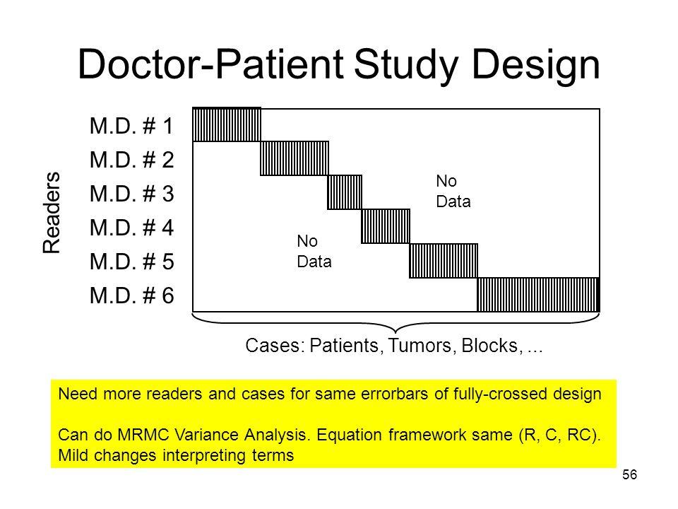 56 Doctor-Patient Study Design M.D.# 1 M.D. # 2 M.D.