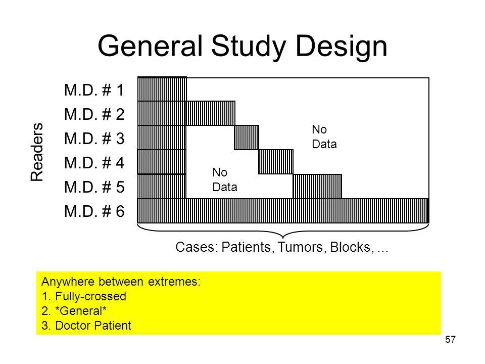 57 General Study Design M.D.# 1 M.D. # 2 M.D. # 3 M.D.