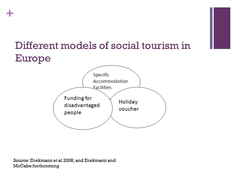 + Different models of social tourism in Europe Specific Accommodation Facilities Holiday voucher Funding for disadvantaged people Source: Diekmann et al 2008; and Diekmann and McCabe forthcoming