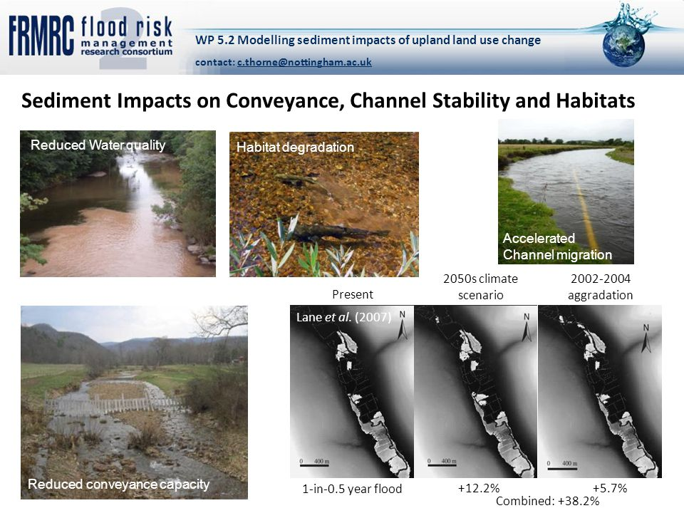Sediment Impacts on Conveyance, Channel Stability and Habitats Accelerated Channel migration Reduced conveyance capacity Reduced Water quality Habitat degradation 2002-2004 aggradation 2050s climate scenario Present 1-in-0.5 year flood+12.2%+5.7% Combined: +38.2% Lane et al.