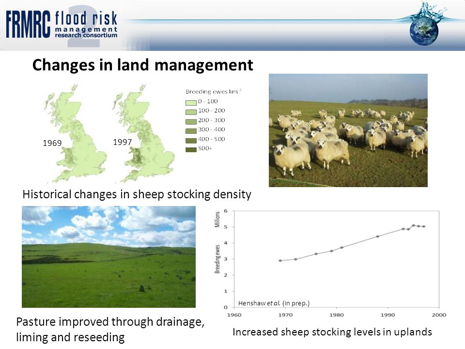 Changes in land management Increased sheep stocking levels in uplands Henshaw et al.