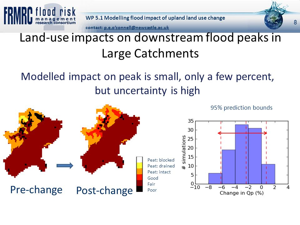 WP 5.1 Modelling flood impact of upland land use change contact: p.e.o'connell@newcastle.ac.uk Land-use impacts on downstream flood peaks in Large Catchments Peat: blocked Peat: drained Peat: intact Good Fair Poor Pre-change Post-change Modelled impact on peak is small, only a few percent, but uncertainty is high 95% prediction bounds 8