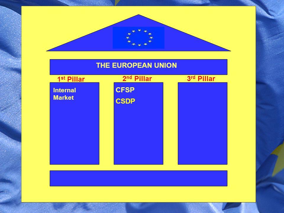 THE EUROPEAN UNION Internal Market 1 st Pillar CFSP 2 nd Pillar3 rd Pillar CSDP