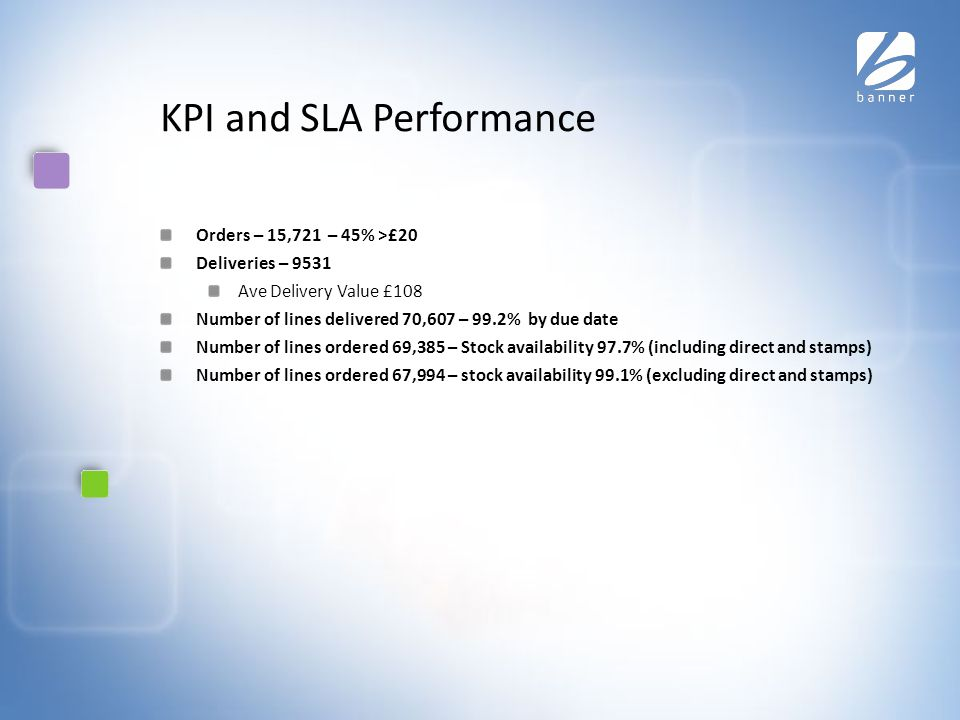KPI and SLA Performance Orders – 15,721 – 45% >£20 Deliveries – 9531 Ave Delivery Value £108 Number of lines delivered 70,607 – 99.2% by due date Number of lines ordered 69,385 – Stock availability 97.7% (including direct and stamps) Number of lines ordered 67,994 – stock availability 99.1% (excluding direct and stamps)