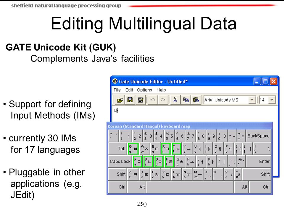 25() GATE Unicode Kit (GUK) Complements Java's facilities Support for defining Input Methods (IMs) currently 30 IMs for 17 languages Pluggable in other applications (e.g.