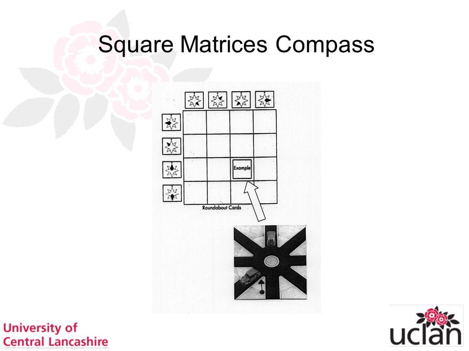 57 Square Matrices Compass