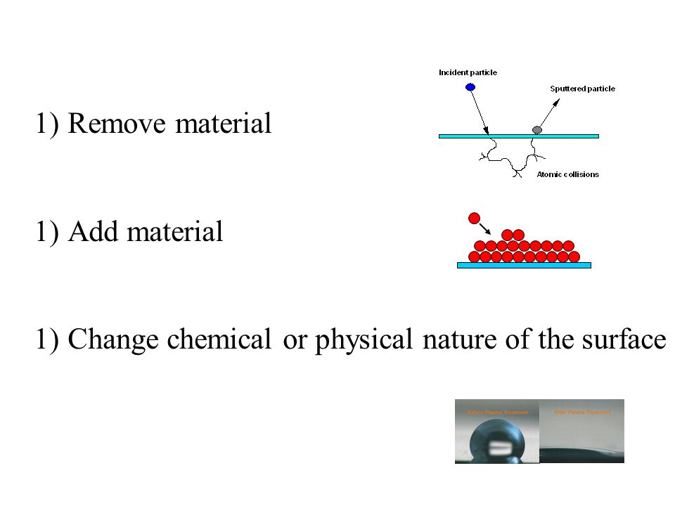 1)Remove material 1)Add material 1)Change chemical or physical nature of the surface