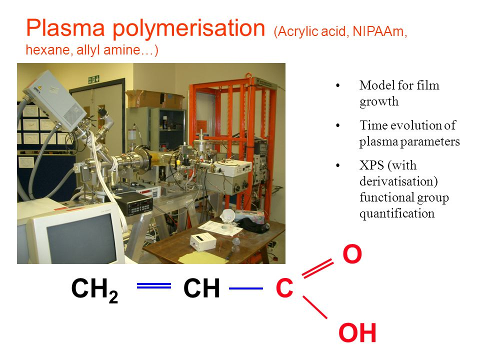 CH 2 CH C O OH Model for film growth Time evolution of plasma parameters XPS (with derivatisation) functional group quantification Plasma polymerisation (Acrylic acid, NIPAAm, hexane, allyl amine…)