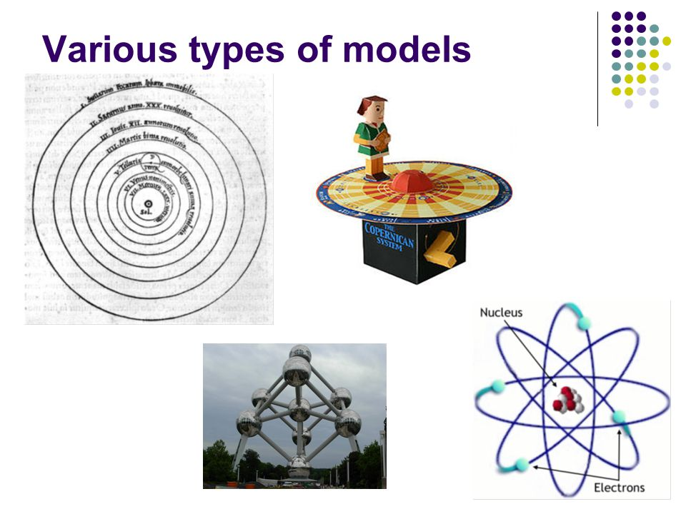 Various types of models