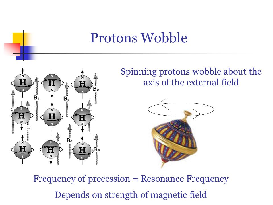 Protons Wobble Spinning protons wobble about the axis of the external field Frequency of precession = Resonance Frequency Depends on strength of magnetic field