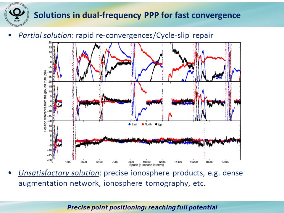 Precise point positioning: reaching full potential Solutions in dual-frequency PPP for fast convergence Partial solution: rapid re-convergences/Cycle-slip repair Unsatisfactory solution: precise ionosphere products, e.g.
