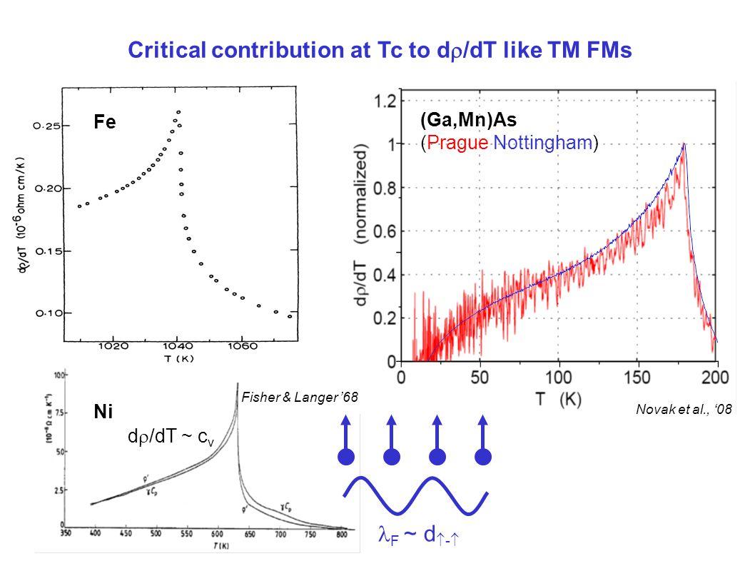 Ni (Ga,Mn)As (Prague Nottingham) Fe Critical contribution at Tc to d  /dT like TM FMs d  /dT ~ c v F ~ d  -  Fisher & Langer '68 Novak et al., '08