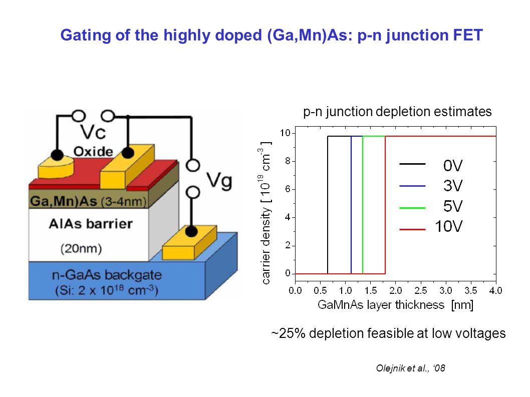 Gating of the highly doped (Ga,Mn)As: p-n junction FET p-n junction depletion estimates Olejnik et al., '08 ~25% depletion feasible at low voltages