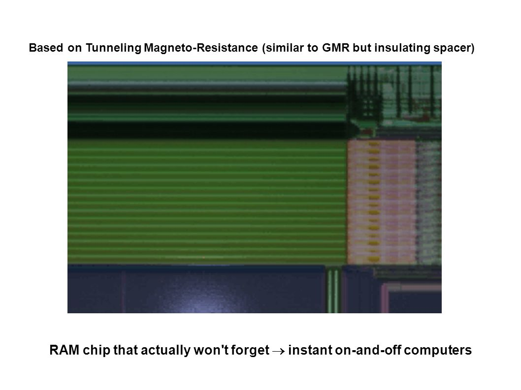 RAM chip that actually won t forget  instant on-and-off computers Based on Tunneling Magneto-Resistance (similar to GMR but insulating spacer)