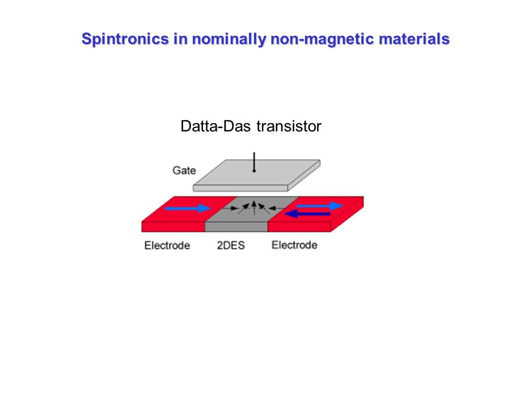 Datta-Das transistor Spintronics in nominally non-magnetic materials