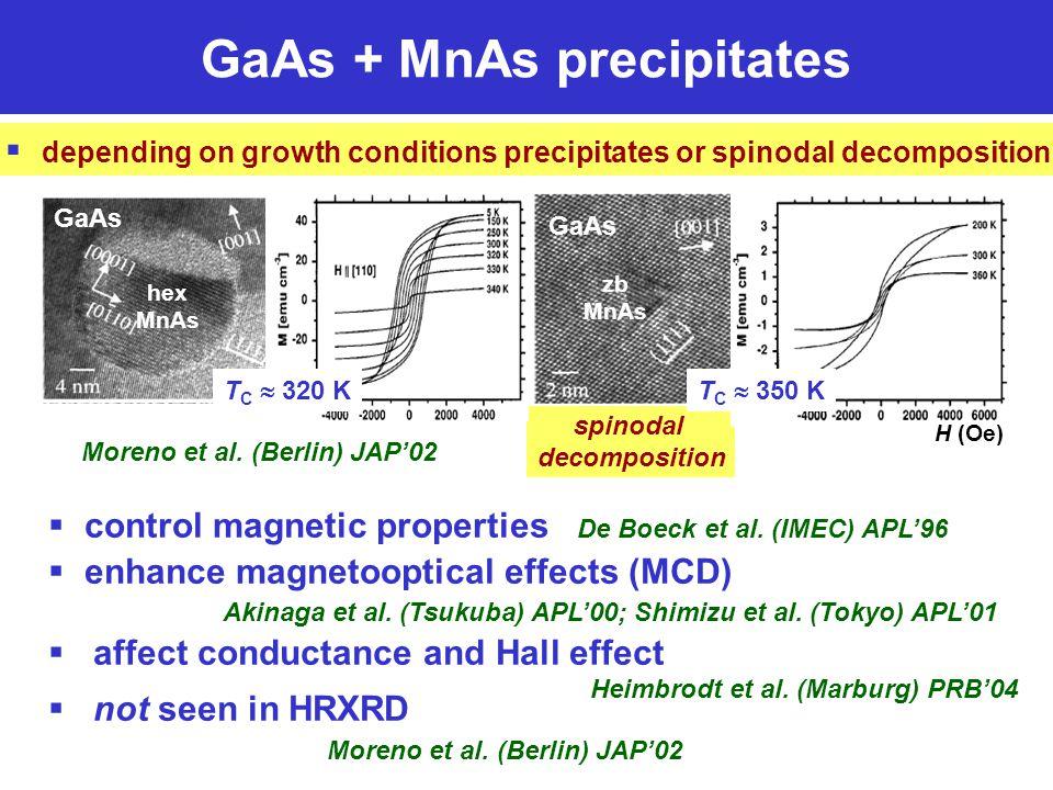 GaAs + MnAs precipitates  depending on growth conditions precipitates or spinodal decomposition Moreno et al. (Berlin) JAP'02  control magnetic prop