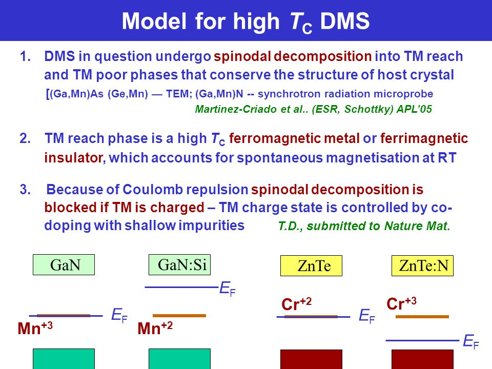 Model for high T C DMS 1.DMS in question undergo spinodal decomposition into TM reach and TM poor phases that conserve the structure of host crystal [ (Ga,Mn)As (Ge,Mn) — TEM; (Ga,Mn)N -- synchrotron radiation microprobe Martinez-Criado et al..