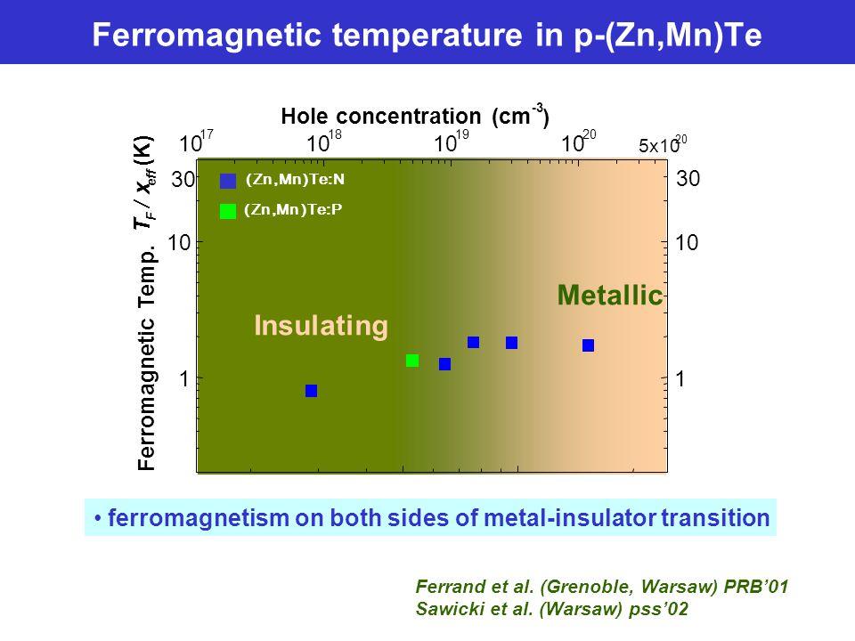 Ferromagnetic temperature in p-(Zn,Mn)Te Ferrand et al. (Grenoble, Warsaw) PRB'01 Sawicki et al. (Warsaw) pss'02 ferromagnetism on both sides of metal
