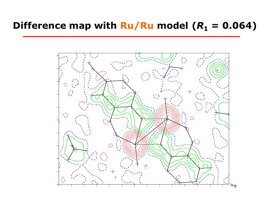 Difference map with Zn/Zn model (R 1 = 0.022)