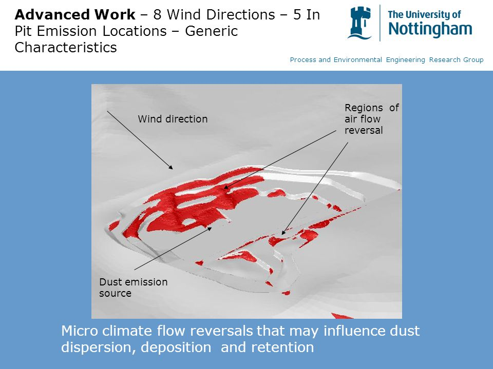 Advanced Work – 8 Wind Directions – 5 In Pit Emission Locations – Generic Characteristics Micro climate flow reversals that may influence dust dispersion, deposition and retention Wind direction Regions of air flow reversal Dust emission source Process and Environmental Engineering Research Group
