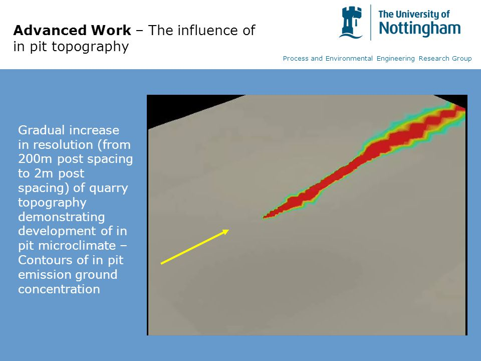 Advanced Work – The influence of in pit topography Gradual increase in resolution (from 200m post spacing to 2m post spacing) of quarry topography demonstrating development of in pit microclimate – Contours of in pit emission ground concentration Process and Environmental Engineering Research Group