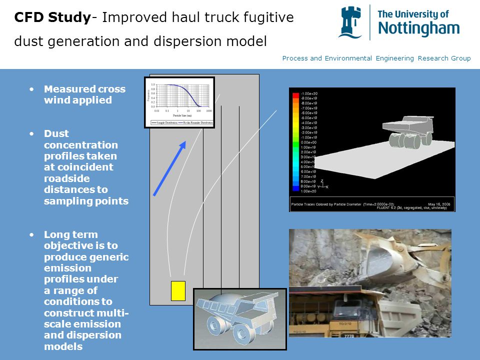 CFD Study- Improved haul truck fugitive dust generation and dispersion model Measured cross wind applied Dust concentration profiles taken at coincident roadside distances to sampling points Long term objective is to produce generic emission profiles under a range of conditions to construct multi- scale emission and dispersion models Process and Environmental Engineering Research Group