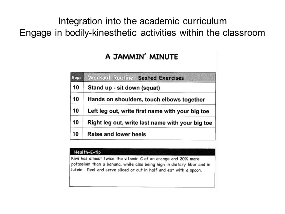 Integration into the academic curriculum Engage in bodily-kinesthetic activities within the classroom
