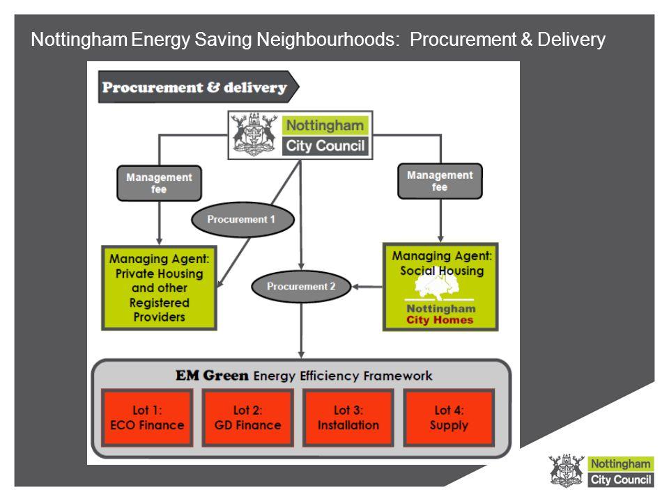 Nottingham Energy Saving Neighbourhoods: Procurement & Delivery