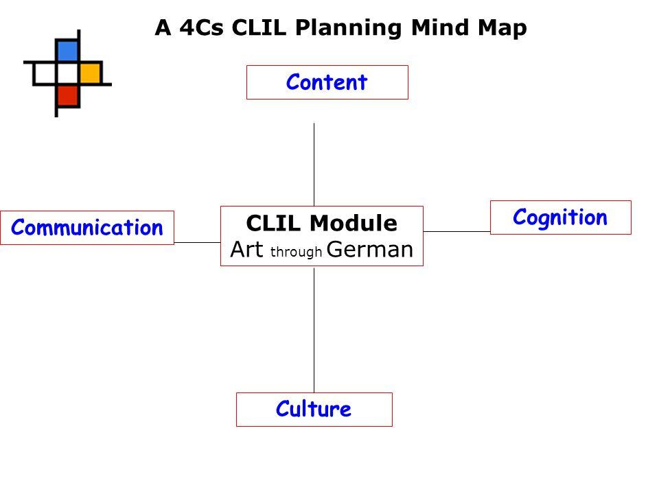 Content Communication Culture Cognition CLIL Module Art through German A 4Cs CLIL Planning Mind Map