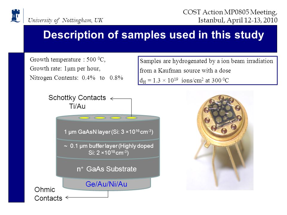 University of Nottingham, UK Description of samples used in this study n + GaAs Substrate ~ 0.1 μm buffer layer (Highly doped Si: 2 ×10 18 cm -3 ) 1 μm GaAsN layer (Si: 3 ×10 16 cm -3 ) Schottky Contacts Ti/Au Growth temperature : 500 0 C, Growth rate: 1μm per hour, Nitrogen Contents: 0.4% to 0.8% Ge/Au/Ni/Au Ohmic Contacts COST Action MP0805 Meeting, Istanbul, April 12-13, 2010 Samples are hydrogenated by a ion beam irradiation from a Kaufman source with a dose d H = 1.3 × 10 19 ions/cm 2 at 300 0 C