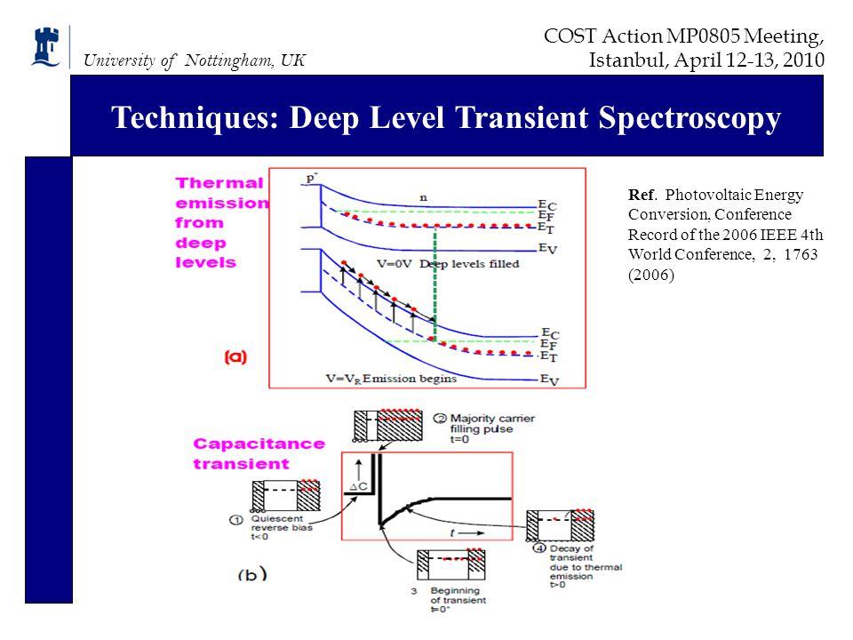University of Nottingham, UK Techniques: Deep Level Transient Spectroscopy Ref.