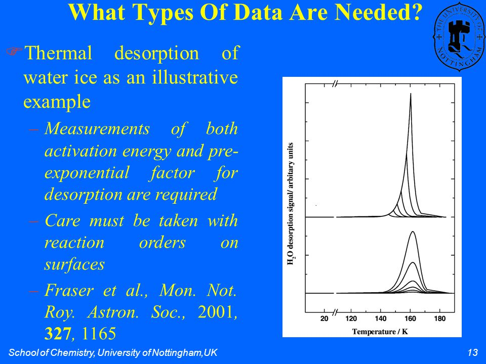 School of Chemistry, University of Nottingham,UK 13 What Types Of Data Are Needed?  Thermal desorption of water ice as an illustrative example –Measu