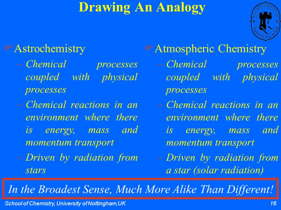 School of Chemistry, University of Nottingham,UK 16 Drawing An Analogy  Astrochemistry –Chemical processes coupled with physical processes –Chemical