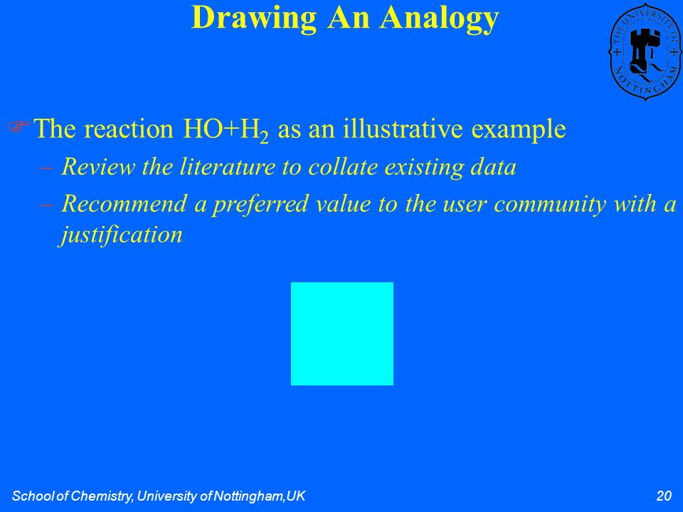 School of Chemistry, University of Nottingham,UK 20 Drawing An Analogy  The reaction HO+H 2 as an illustrative example –Review the literature to coll