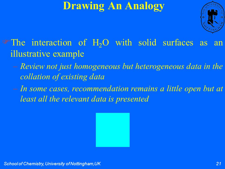 School of Chemistry, University of Nottingham,UK 21 Drawing An Analogy  The interaction of H 2 O with solid surfaces as an illustrative example –Revi