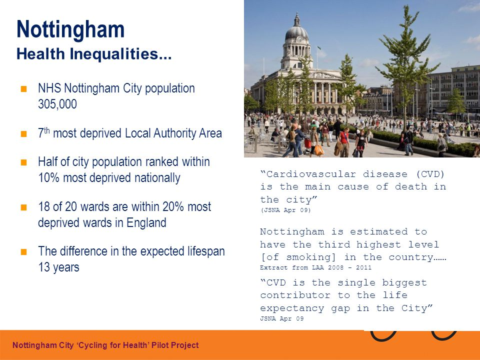 NHS Nottingham City population 305,000 7 th most deprived Local Authority Area Half of city population ranked within 10% most deprived nationally 18 of 20 wards are within 20% most deprived wards in England The difference in the expected lifespan 13 years Cardiovascular disease (CVD) is the main cause of death in the city (JSNA Apr 09) Nottingham is estimated to have the third highest level [of smoking] in the country…… Extract from LAA 2008 – 2011 CVD is the single biggest contributor to the life expectancy gap in the City JSNA Apr 09 Nottingham City 'Cycling for Health' Pilot Project Nottingham Health Inequalities...