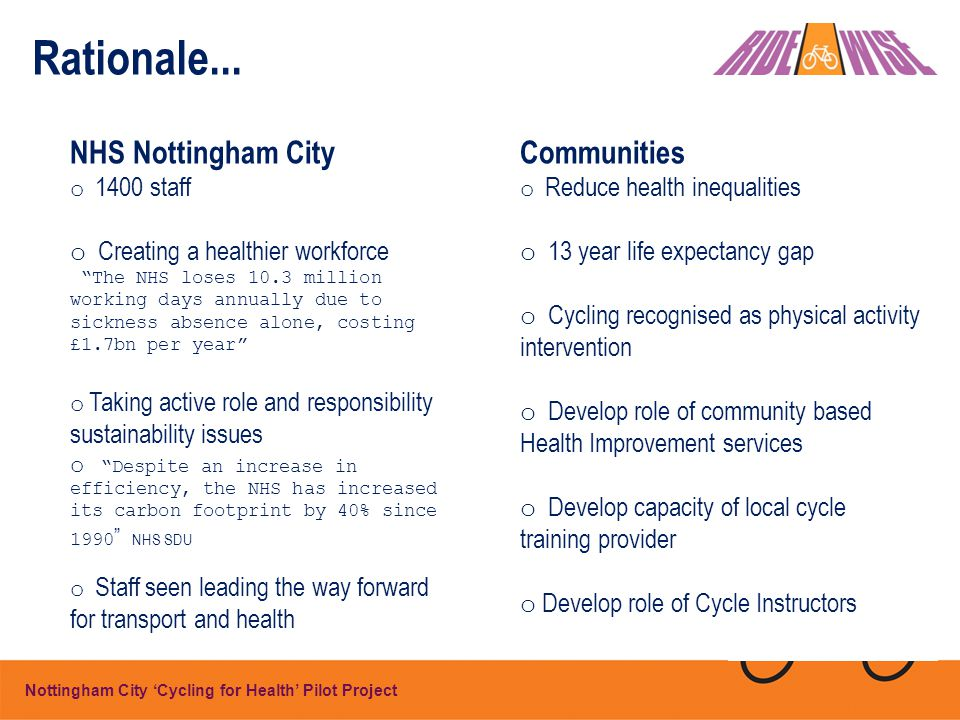 Communities o Reduce health inequalities o 13 year life expectancy gap o Cycling recognised as physical activity intervention o Develop role of community based Health Improvement services o Develop capacity of local cycle training provider o Develop role of Cycle Instructors Nottingham City 'Cycling for Health' Pilot Project Rationale...