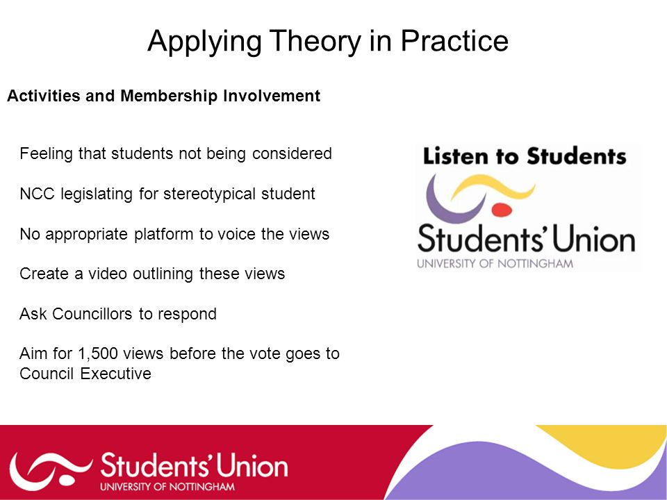 Applying Theory in Practice Activities and Membership Involvement Feeling that students not being considered NCC legislating for stereotypical student No appropriate platform to voice the views Create a video outlining these views Ask Councillors to respond Aim for 1,500 views before the vote goes to Council Executive