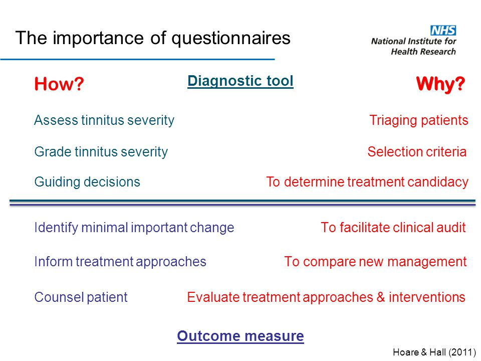The importance of questionnaires Triaging patients Guiding decisions Selection criteria Assess tinnitus severity Grade tinnitus severity To determine