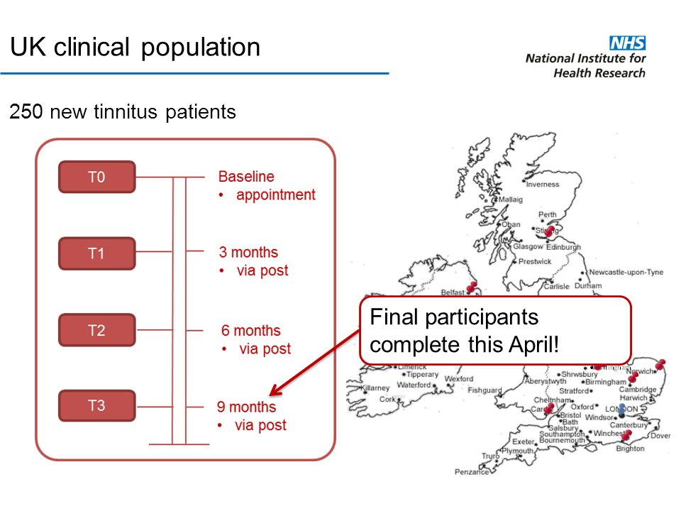 UK clinical population 250 new tinnitus patients Final participants complete this April!