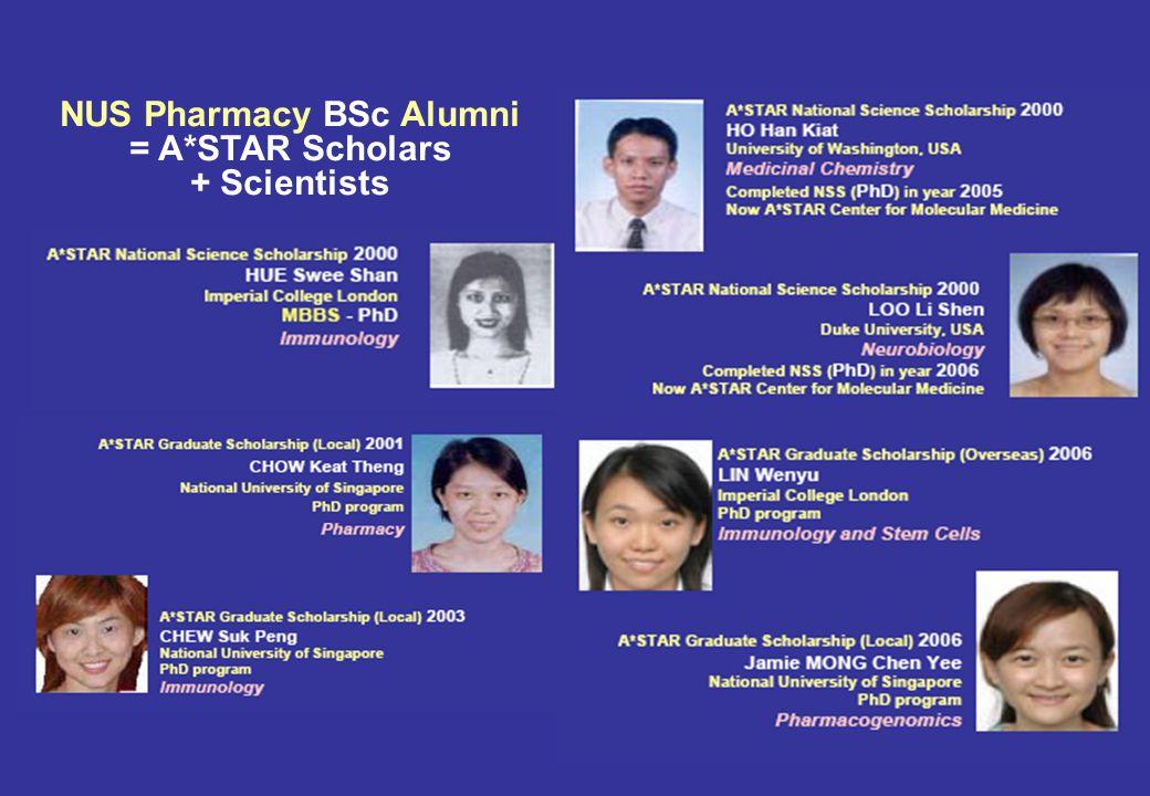 NUS Pharmacy BSc Alumni (Institution awarding PhD) - Current Employers Gwee Pai Chung (NUS Biochemistry)- IMCB Chen Woei Shin (NUS Pharmacology) - GSK CNDD Balram Chowbay (NUS Pharmacology) - National Cancer Centre Fong Chee Wai (Strathclyde Pharmacology) - IMCB Rachel Ee Pui Lai (UIC Pharmacy) - NUS Pharmacy Chua Mei Sze (Nottingham Pharmacy) - Surgery, Stanford U Ng Pei-Sze (Purdue Pharmacy) - Chemistry, MIT Vijayaprakash Suppiah (Belfast Pharmacy) - Westmead Millennium Institute, Australia Tan Poi Kiang (Vienna Molecular Pathology) - National Cancer Centre Chew Eng Hui (Nottingham Pharmacy)- Karolinska, Sweden John Climax (Ireland Pharmacology)- ICON CEO & Chairman, Ireland Otilia Koo (UIC Pharmacy)- Bristol Myers Squibb, USA And others