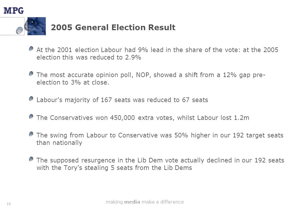making media make a difference 16 2005 General Election Result At the 2001 election Labour had 9% lead in the share of the vote: at the 2005 election this was reduced to 2.9% The most accurate opinion poll, NOP, showed a shift from a 12% gap pre- election to 3% at close.