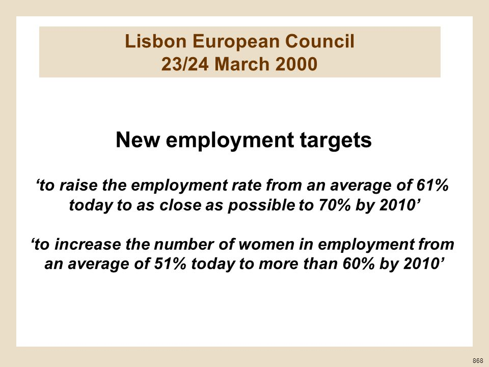 Lisbon European Council 23/24 March 2000 New employment targets 'to raise the employment rate from an average of 61% today to as close as possible to 70% by 2010' 'to increase the number of women in employment from an average of 51% today to more than 60% by 2010' 868