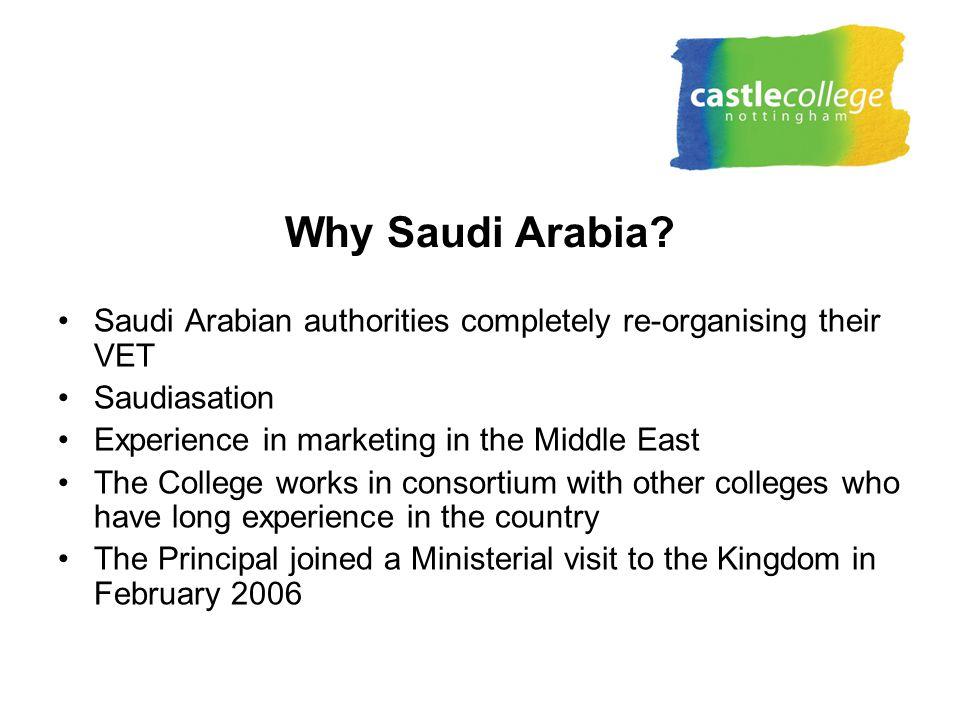 Why Saudi Arabia.