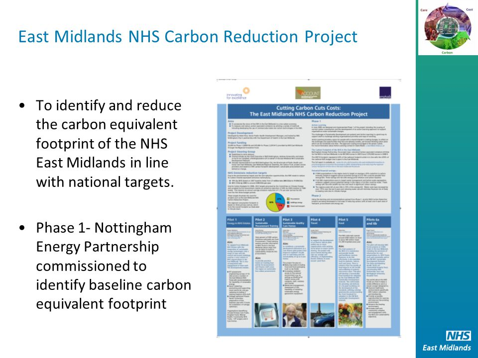 What is the Carbon Equivalent emissions produced by the NHS in the East Midlands.